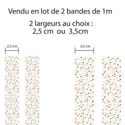 LOT DE 2 BANDES DE DECORATION POUR COTE DE PORTE TRIANGLES (COTE_PORTE001)