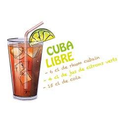 RECETTE COCKTAIL CUBA LIBRE