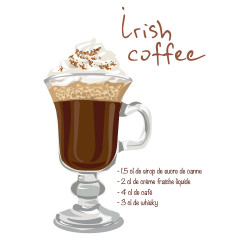 RECETTE COCKTAIL IRISH COFFEE