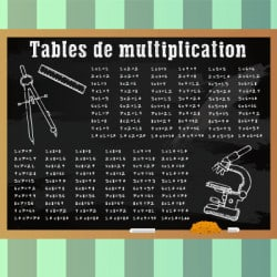 STICKER TABLES DE MULTIPLICATION (ECOLE005)